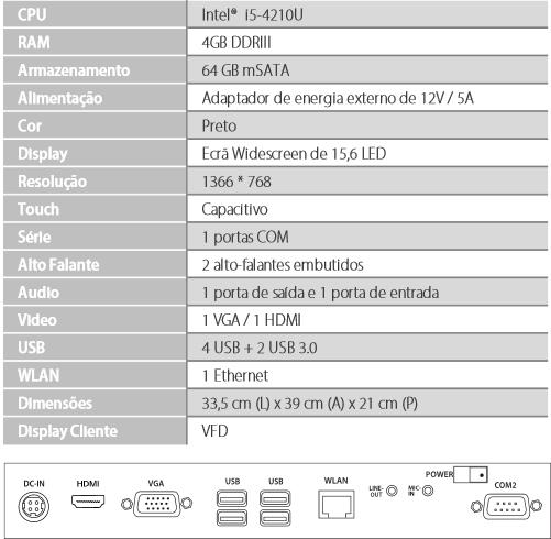 XPOS CORE I5 Caracteristicas